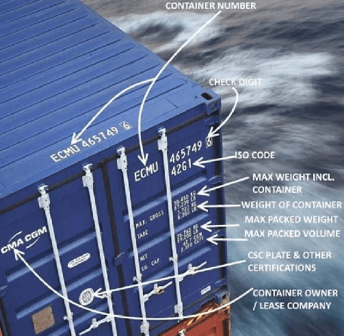 Understanding Container Markings